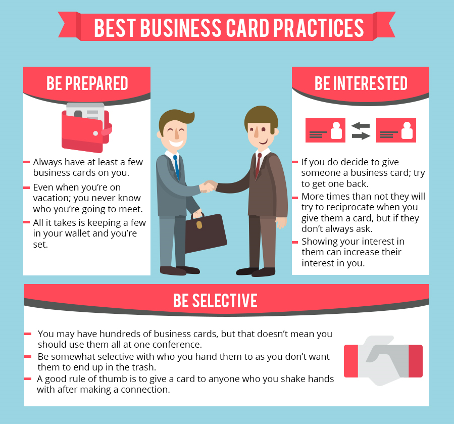 Business Cards – What You Must Know