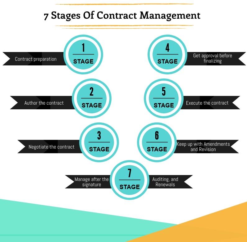 Human resources management