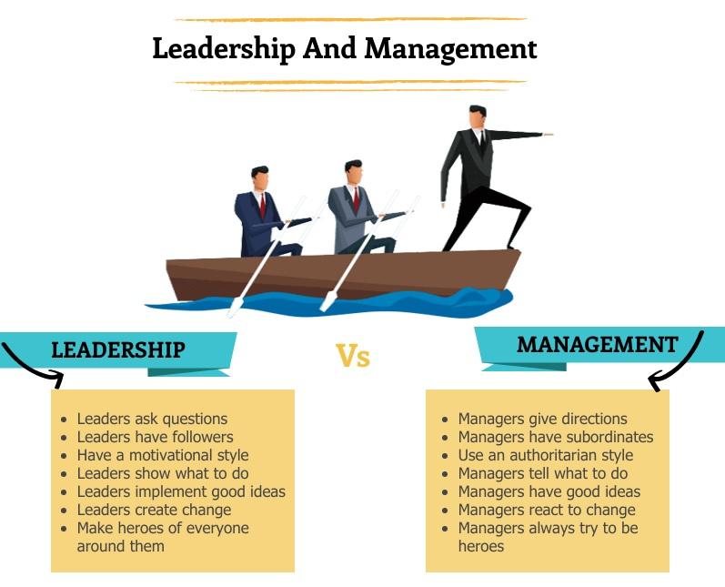 Good Leadership