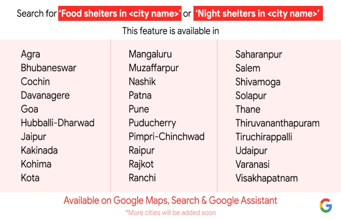 food and night shelter location